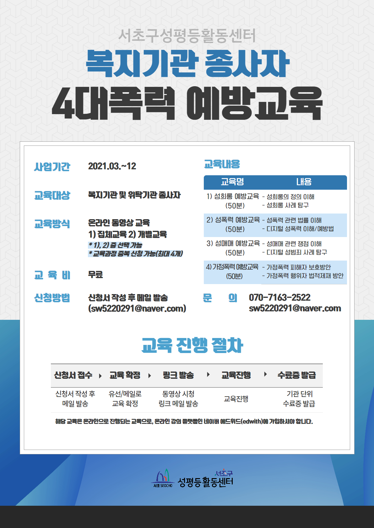 [성평등활동센터] 복지기관 종사자 4대폭력 예방교육.png